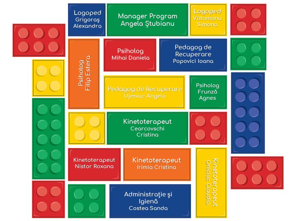 Diagrama echipei terapeutice